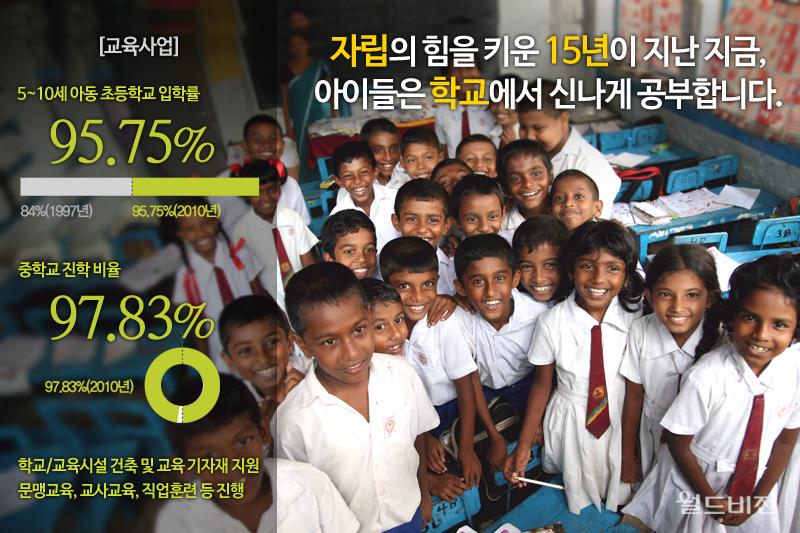 자립의 힘을 키운 15년이 지난 지금, 아이들은 학교에서 신나게 공부합니다.