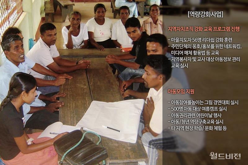 [역량강화사업] 지역자치조직 강화 교육 프로그램 진행, 아동모임 지원