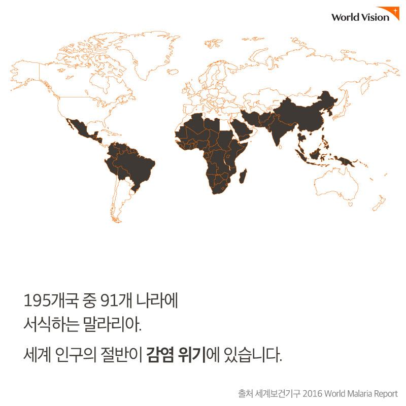 195개국 중 91개 나라에 서식하는 말라리아. 세계 인구의 절반이 감염 위기에 있습니다. 출처 세계보건기구 2016 World Malaria Report