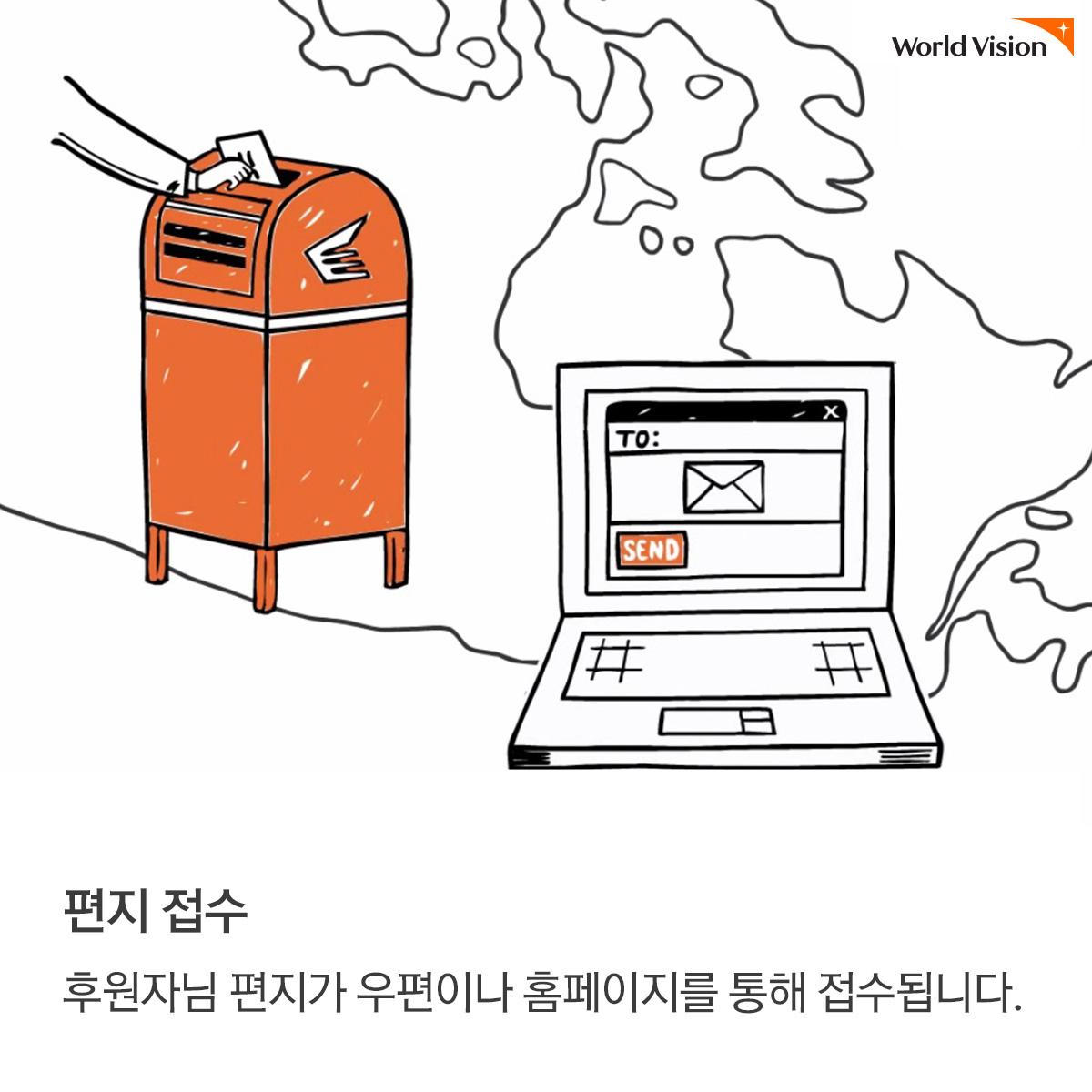 편지 접수:후원자님 편지가 우편이나 홈페이지를 통해 접수됩니다.