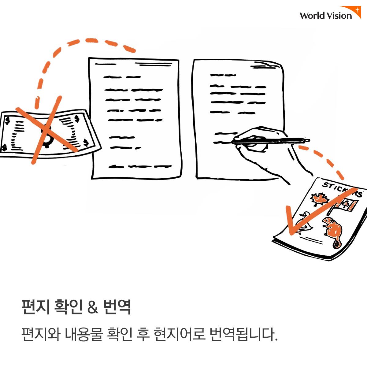 편지 확인 & 번역:편지와 내용물 확인 후 현지어로 번역됩니다.